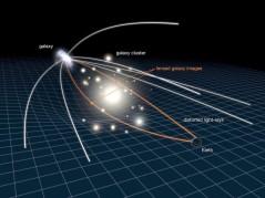 Gravitational-lensing-galaxyApril12_2010-1024x768