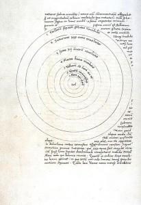 Image 2: Copernikus' heliocentric model. Source: Nicolaus Copernicus, De revolutionibus orbium coelestium (1543)