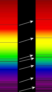 Image 3: Redshift of spectral lines in the optical spectrum of object BAS!!  (right) correlated to the spectrum of the science (left). Source: Georg Wiora via Wikimedia Commons (http://upload.wikimedia.org/wikipedia/commons/1/14/Redshift.png).