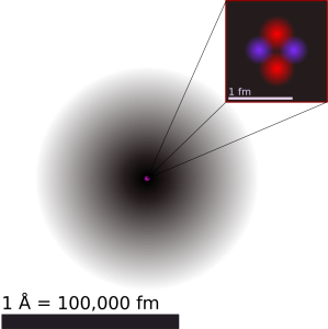 Illustration of a Helium-atom. http://commons.wikimedia.org/wiki/File:Helium_atom_QM.svg (Wikimedia Commons)