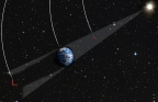 Satellites in extraordinary orbits