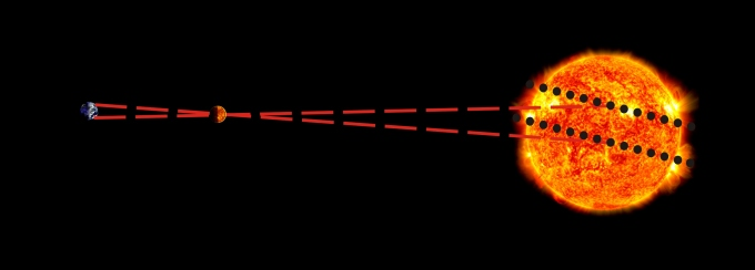 Earth - Venus - Sun Parallax geometry