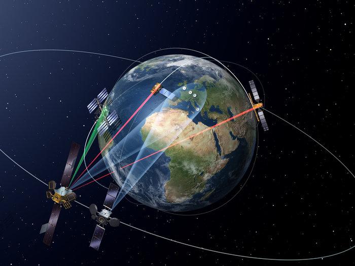European_Data_Relay_System_EDRS_node_full_image_2