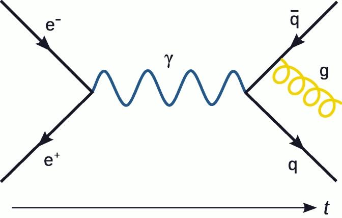 nerdystuff_Feynmann_Diagram_Gluon_Radiationjpg